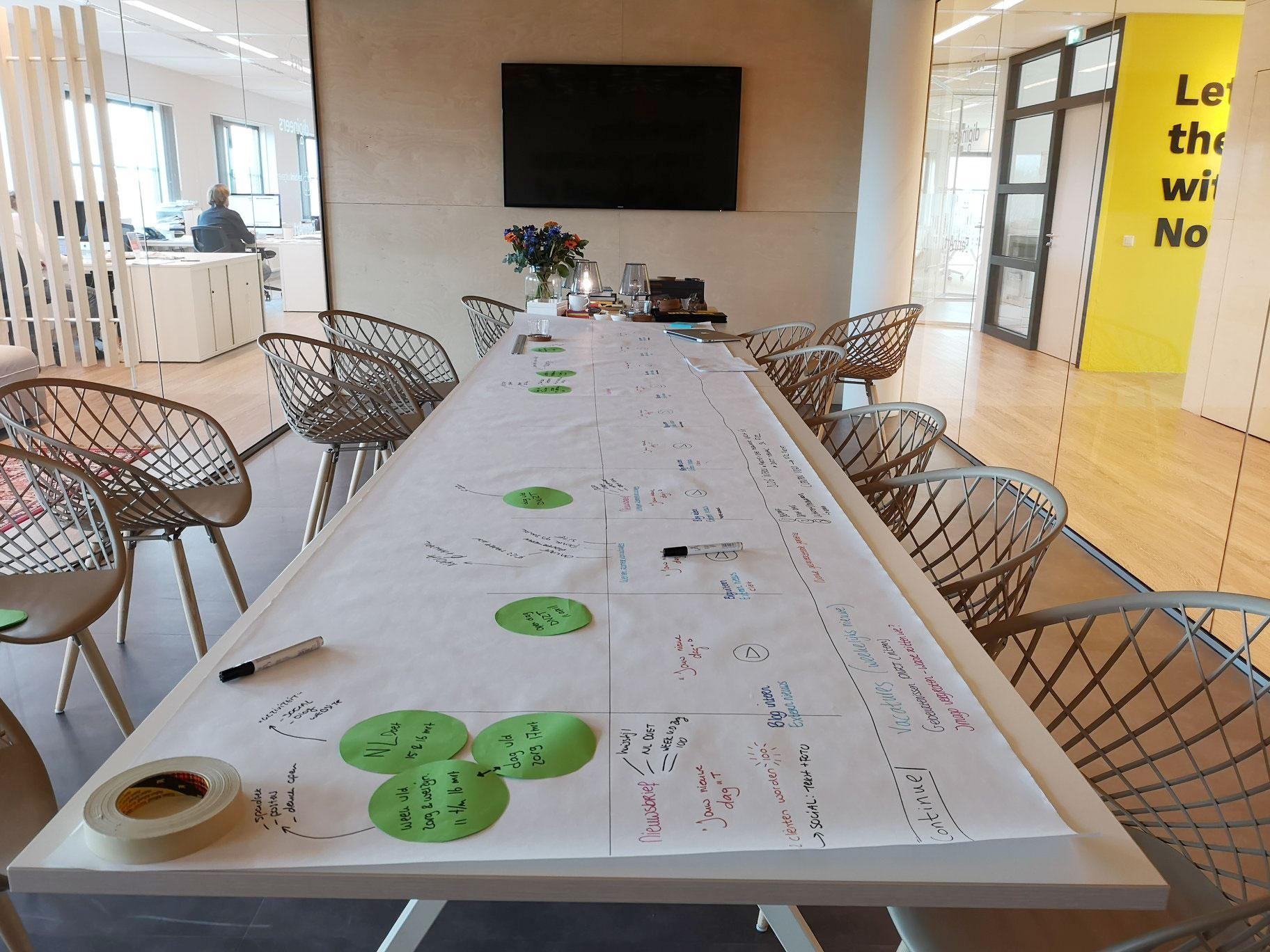 Creatieve brainstorm met De Nieuwe Zorg Thuis