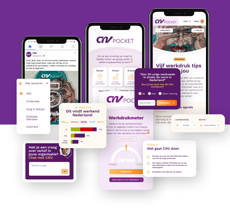 CNV - Platform