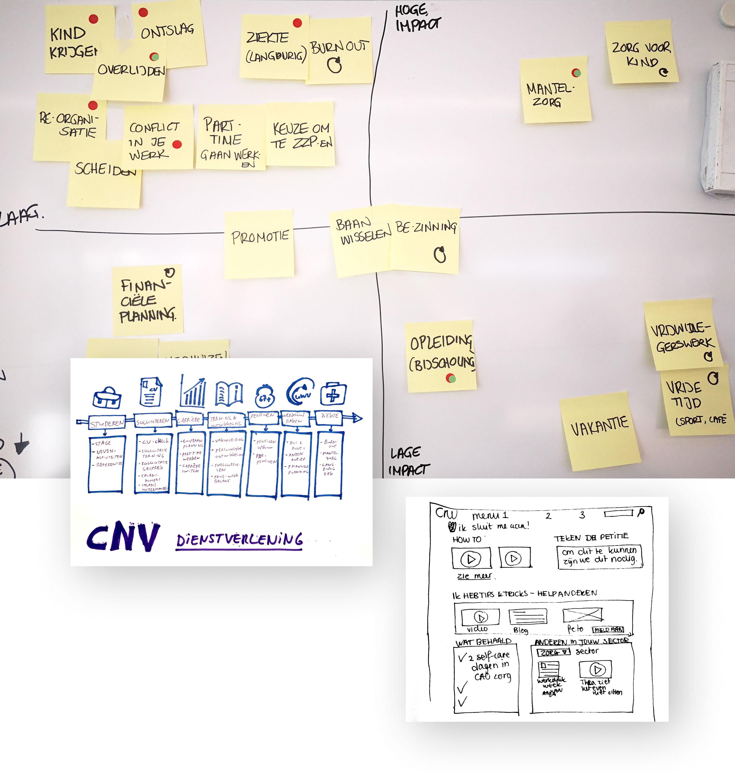 CNV - Brainstorm
